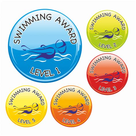 Learning to Swim Essay - Samples & Examples